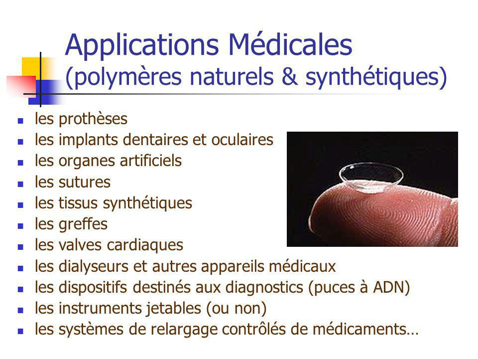 Applications Médicales (polymères naturels & synthétiques)