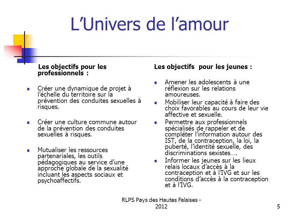 RLPS Pays des Hautes Falaises - 2012