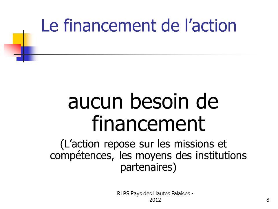 Le financement de l'action