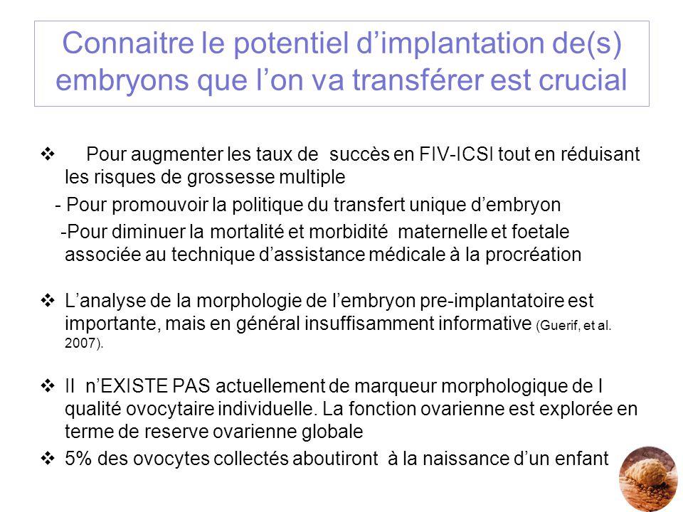 Connaitre le potentiel d'implantation de(s) embryons que l'on va transférer est crucial