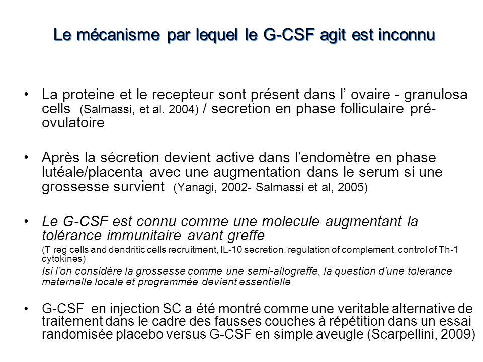 Le mécanisme par lequel le G-CSF agit est inconnu