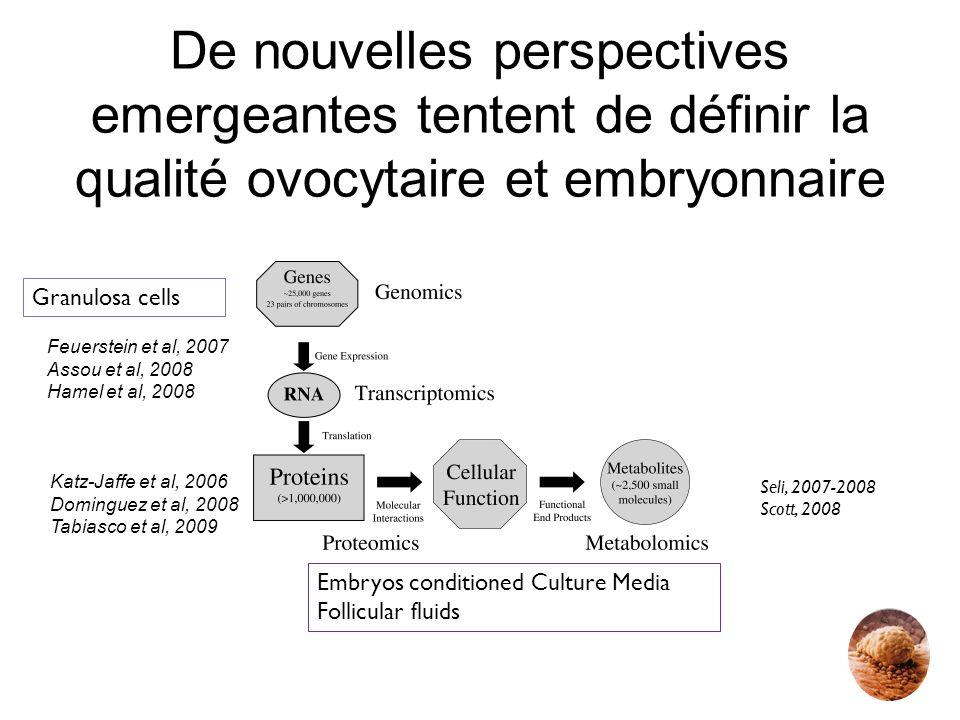 De nouvelles perspectives emergeantes tentent de définir la qualité ovocytaire et embryonnaire