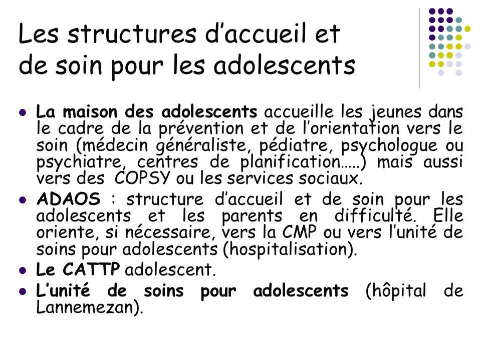 Les structures d'accueil et de soin pour les adolescents