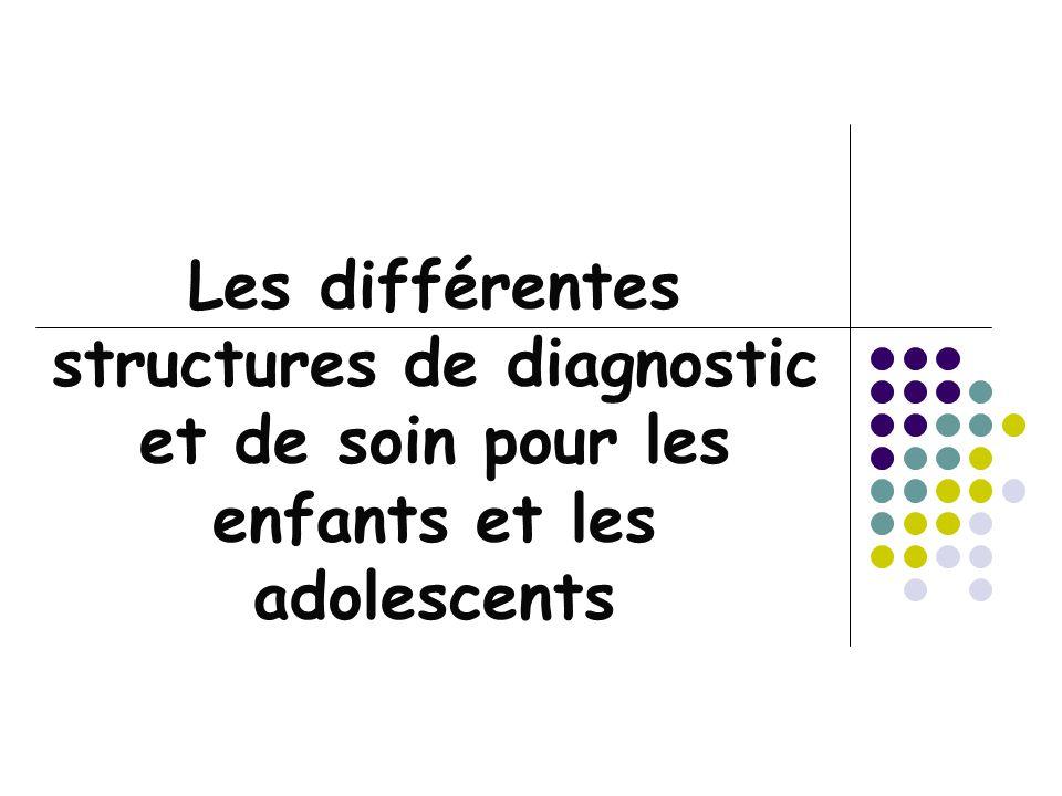 Les différentes structures de diagnostic et de soin pour les enfants et les adolescents