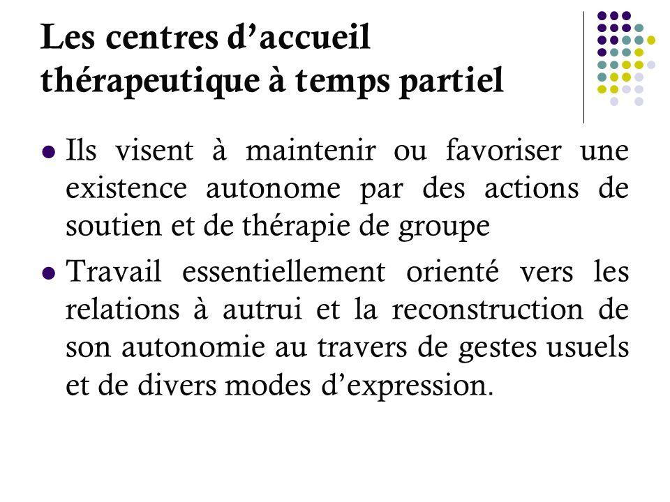 Les centres d'accueil thérapeutique à temps partiel