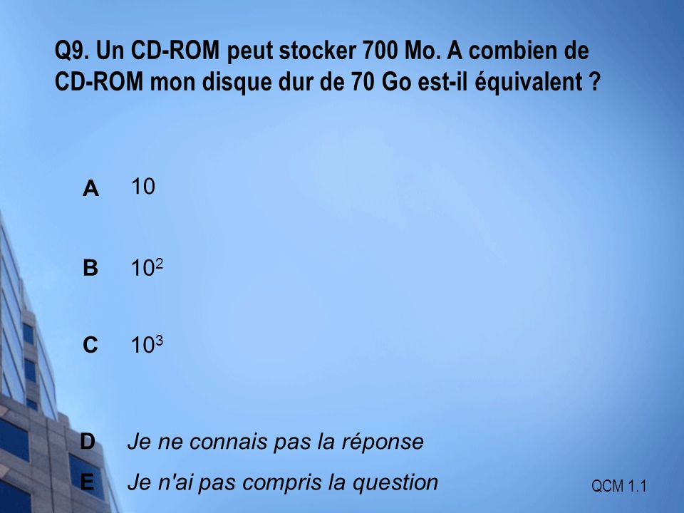 Q9. Un CD-ROM peut stocker 700 Mo