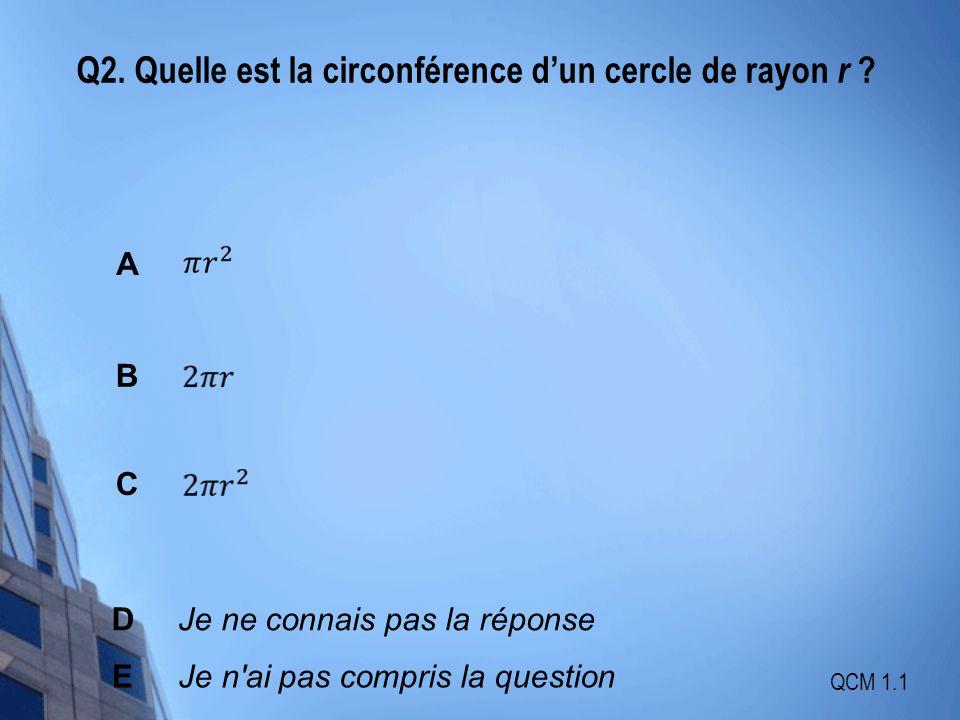 Q2. Quelle est la circonférence d'un cercle de rayon r