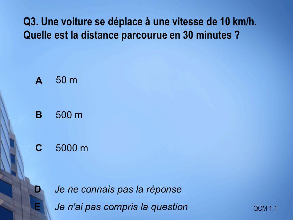 Q3. Une voiture se déplace à une vitesse de 10 km/h
