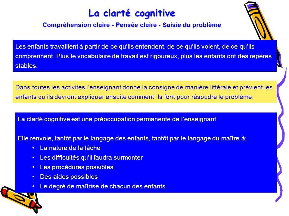 La clarté cognitive Compréhension claire - Pensée claire - Saisie du problème