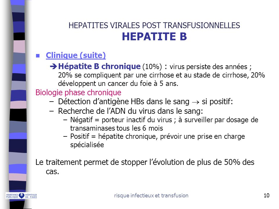 HEPATITES VIRALES POST TRANSFUSIONNELLES HEPATITE B