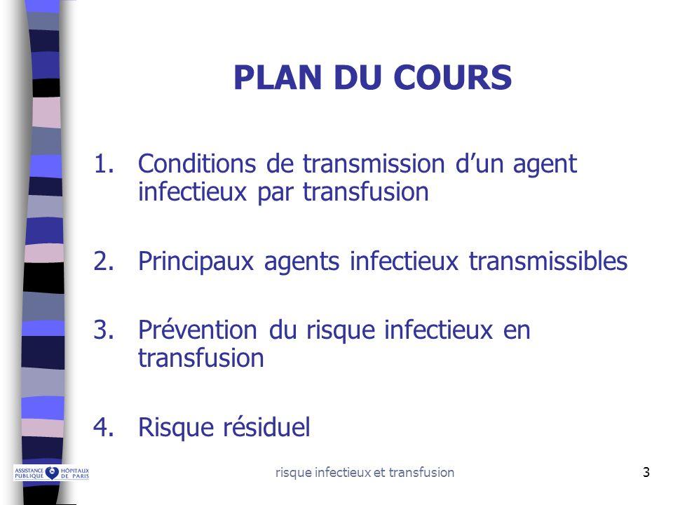 risque infectieux et transfusion