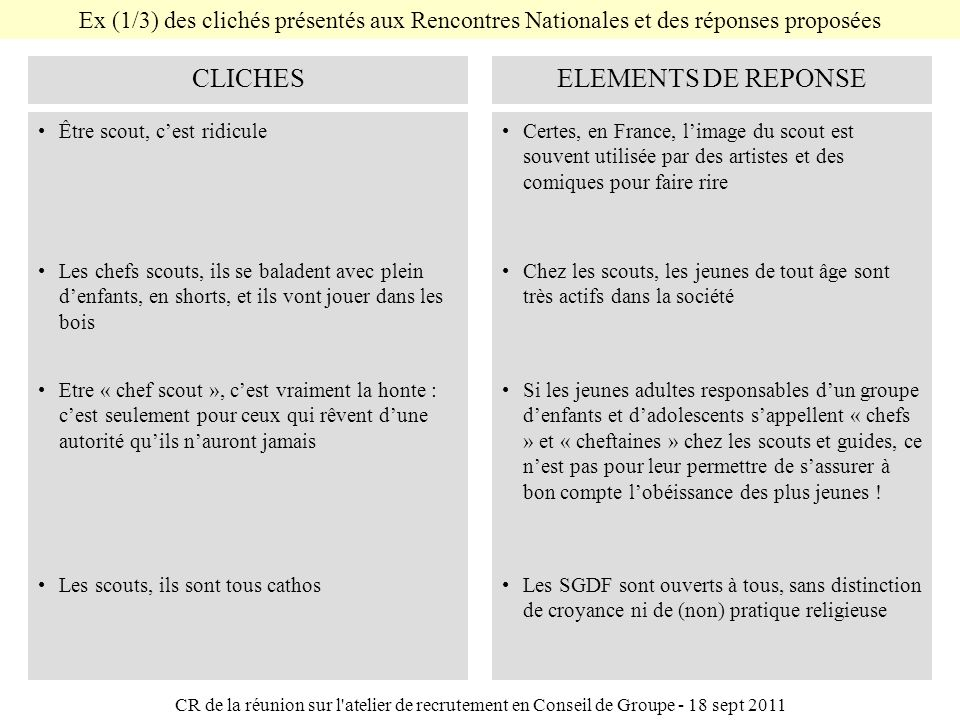 CLICHES ELEMENTS DE REPONSE