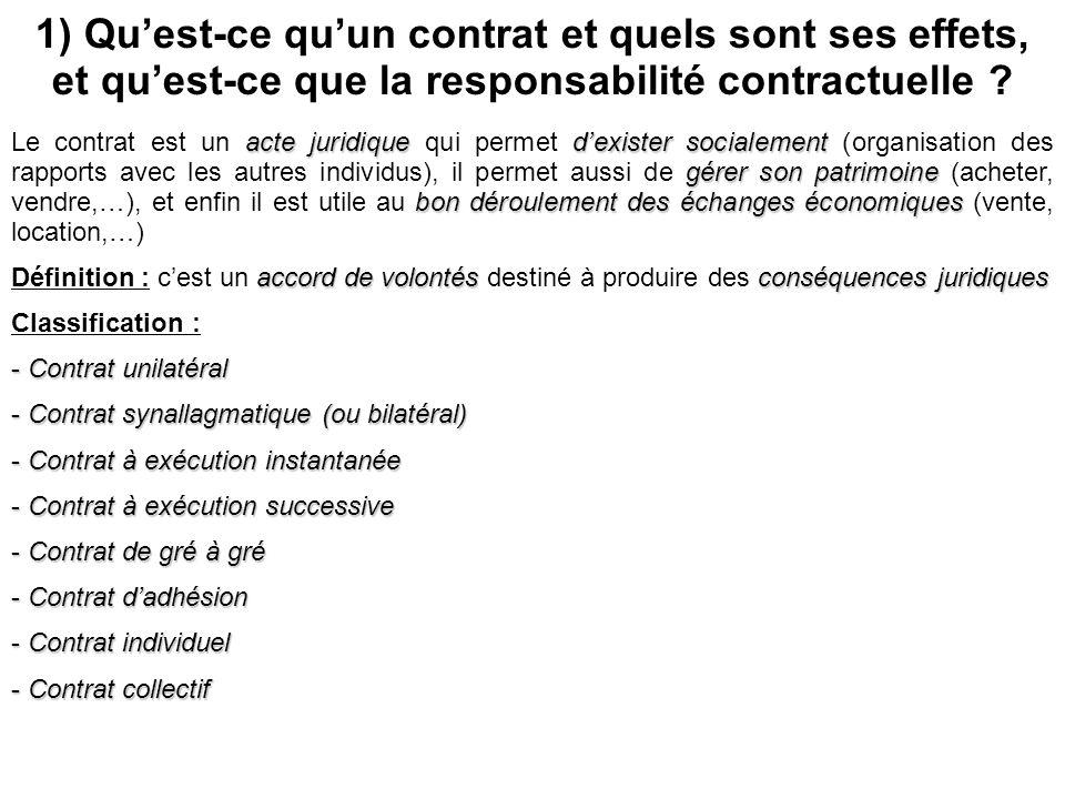 1) Qu'est-ce qu'un contrat et quels sont ses effets, et qu'est-ce que la responsabilité contractuelle