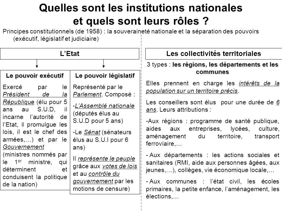 Quelles sont les institutions nationales et quels sont leurs rôles