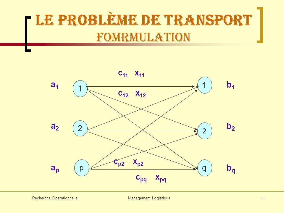 LE problème de transport FOMRMULATION