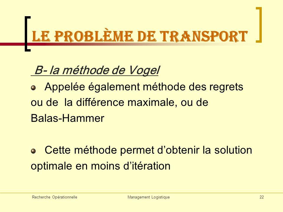 LE problème de transport