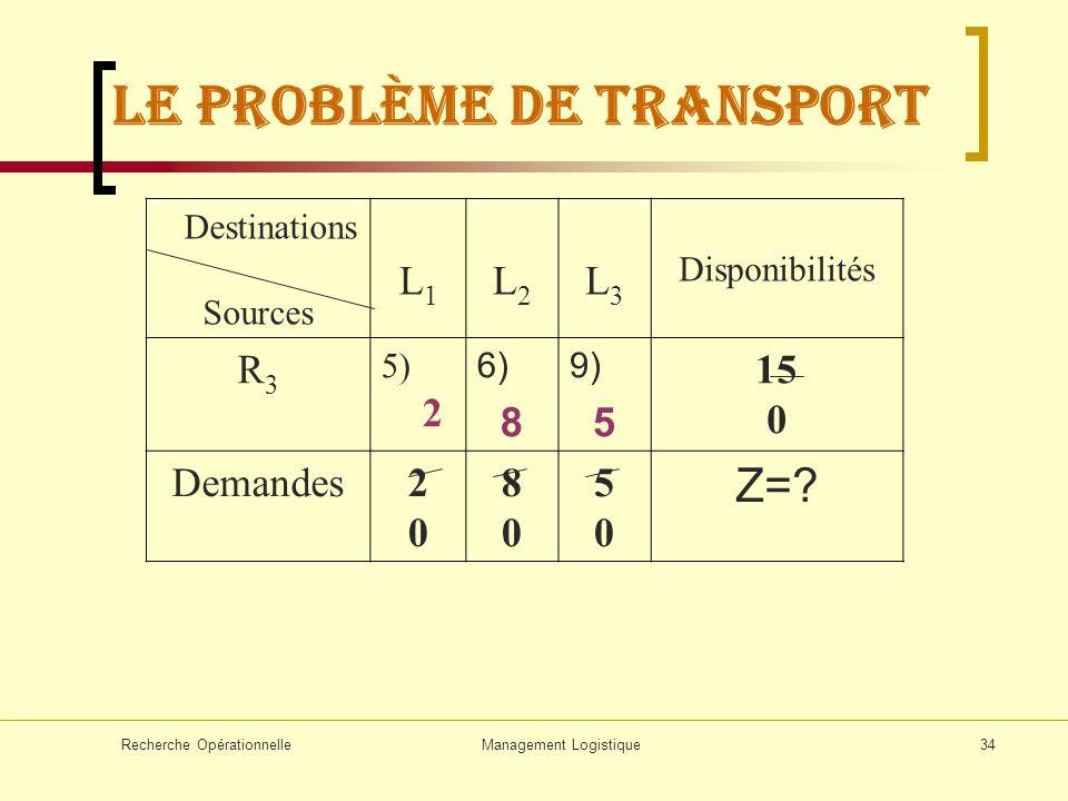 Management Logistique