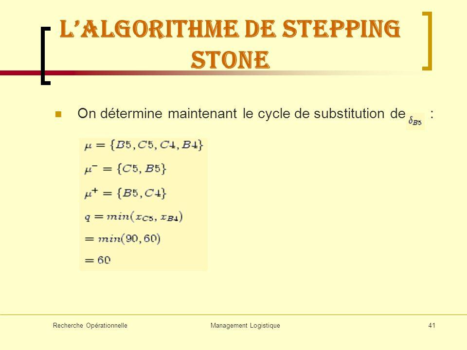 L'algorithme de stepping stone