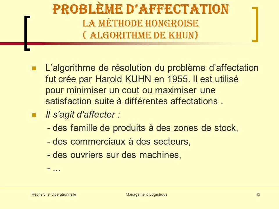 Problème d'affectation La méthode hongroise ( algorithme de KHUN)