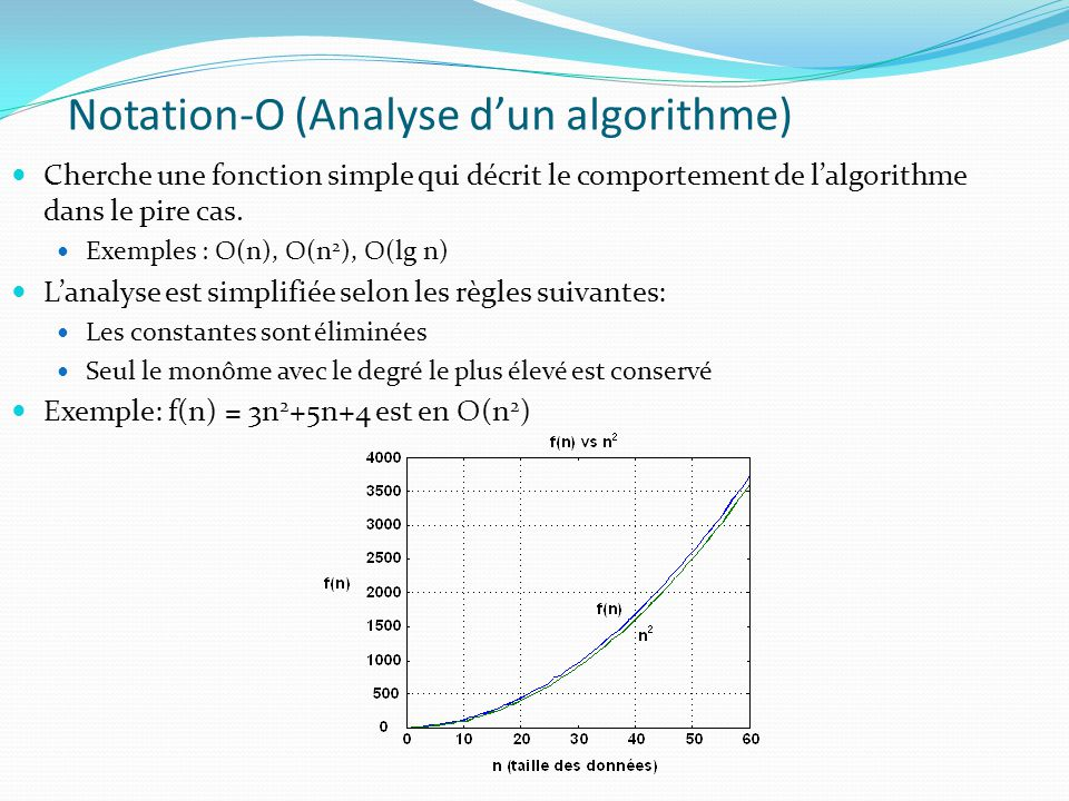 Notation-O (Analyse d'un algorithme)