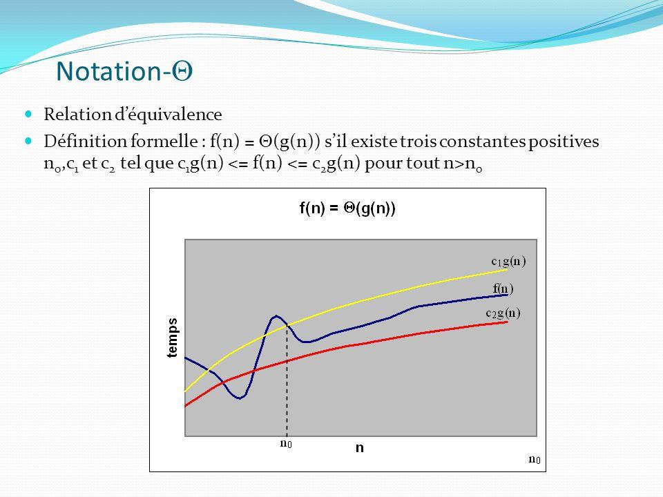 Notation-Q Relation d'équivalence