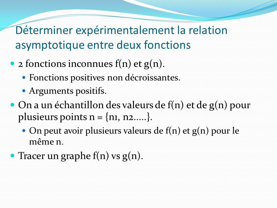 Déterminer expérimentalement la relation asymptotique entre deux fonctions
