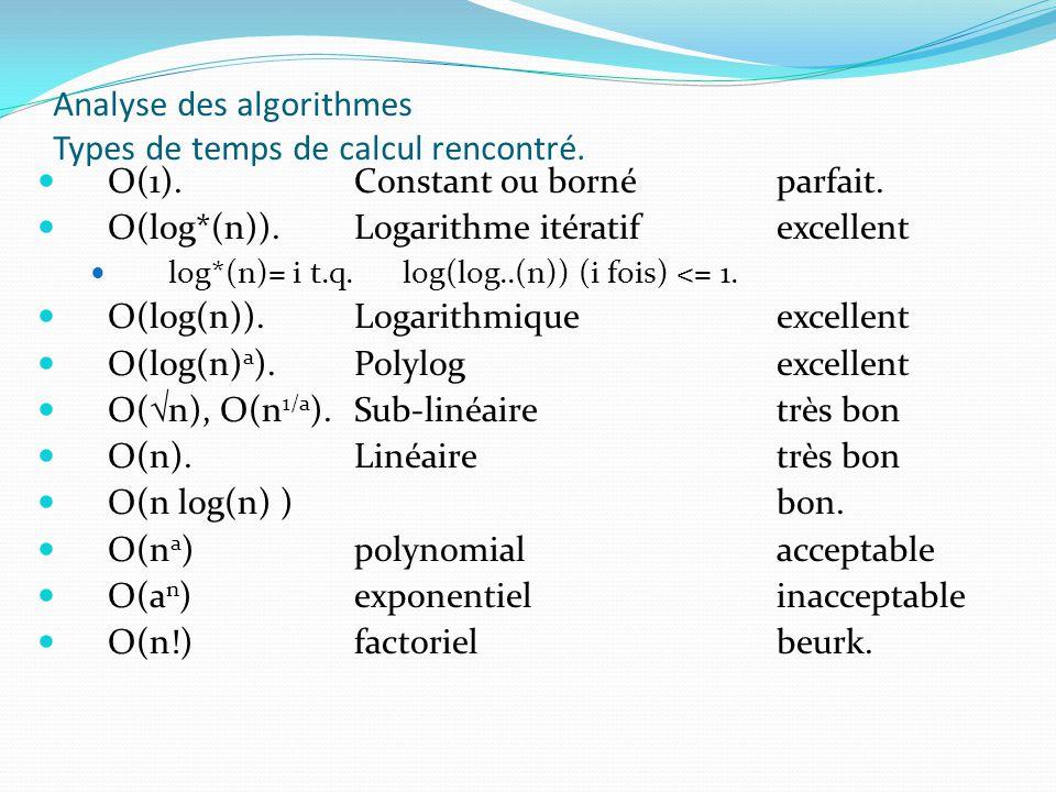 Analyse des algorithmes Types de temps de calcul rencontré.