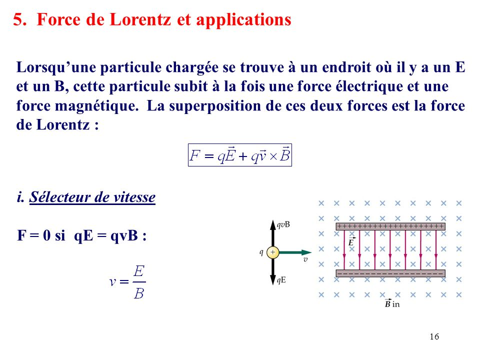 5. Force de Lorentz et applications