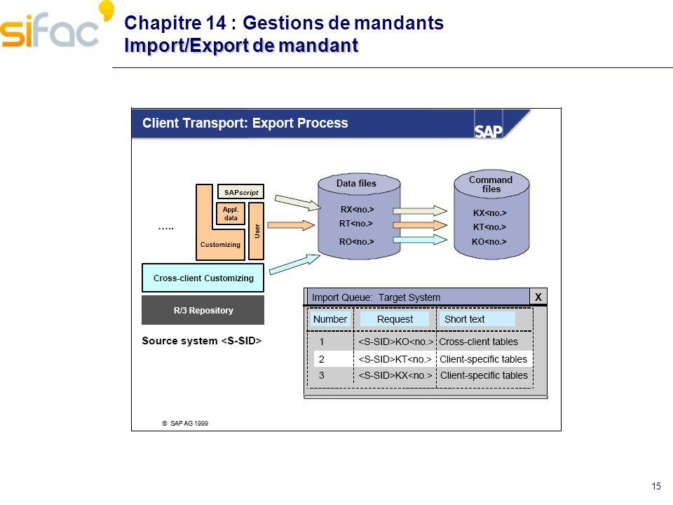 Chapitre 14 : Gestions de mandants Import/Export de mandant