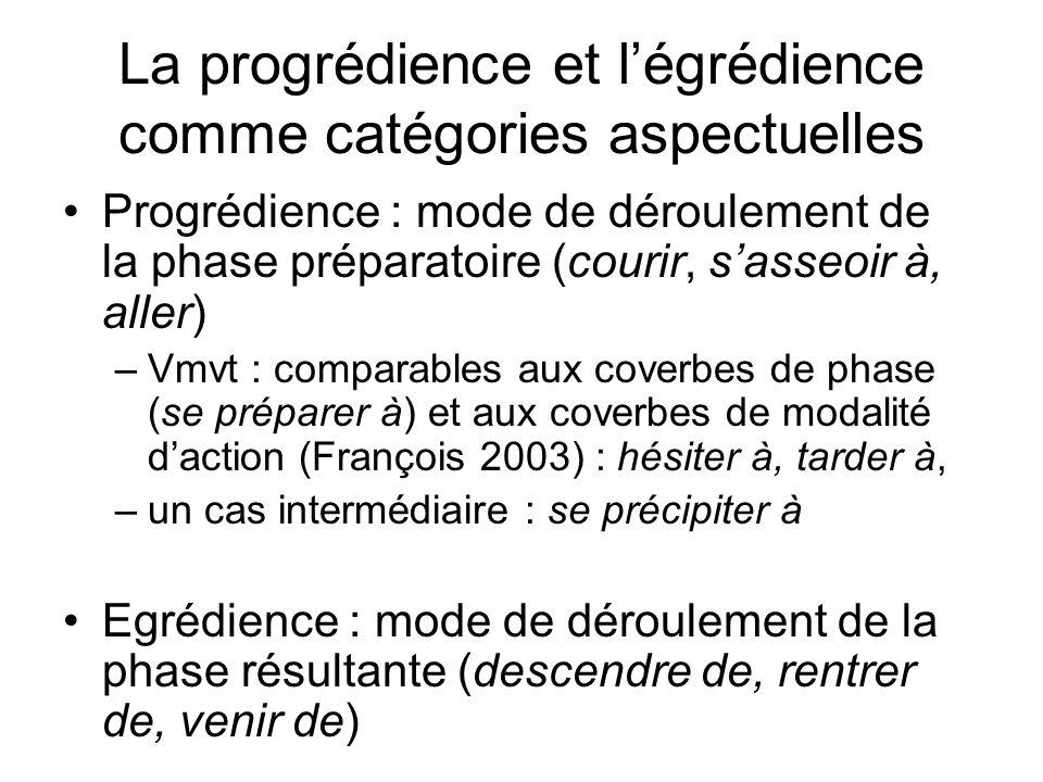 La progrédience et l'égrédience comme catégories aspectuelles