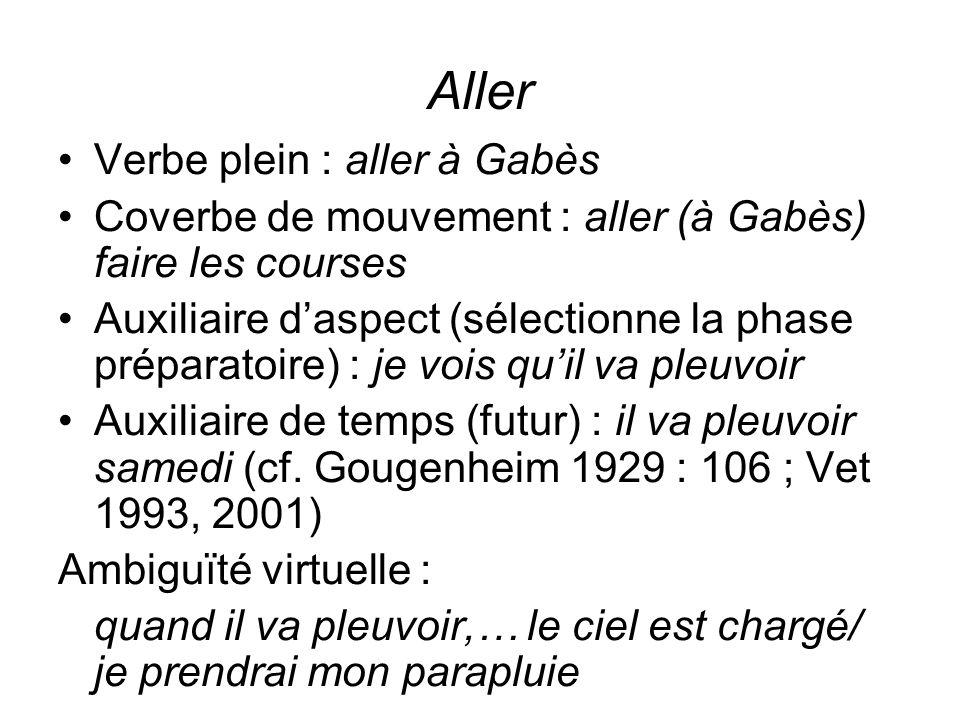 Aller Verbe plein : aller à Gabès