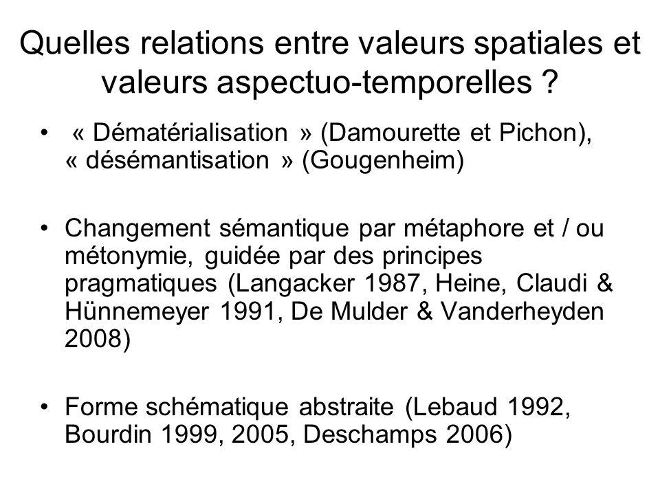 Quelles relations entre valeurs spatiales et valeurs aspectuo-temporelles