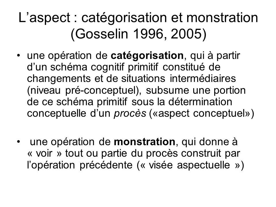 L'aspect : catégorisation et monstration (Gosselin 1996, 2005)