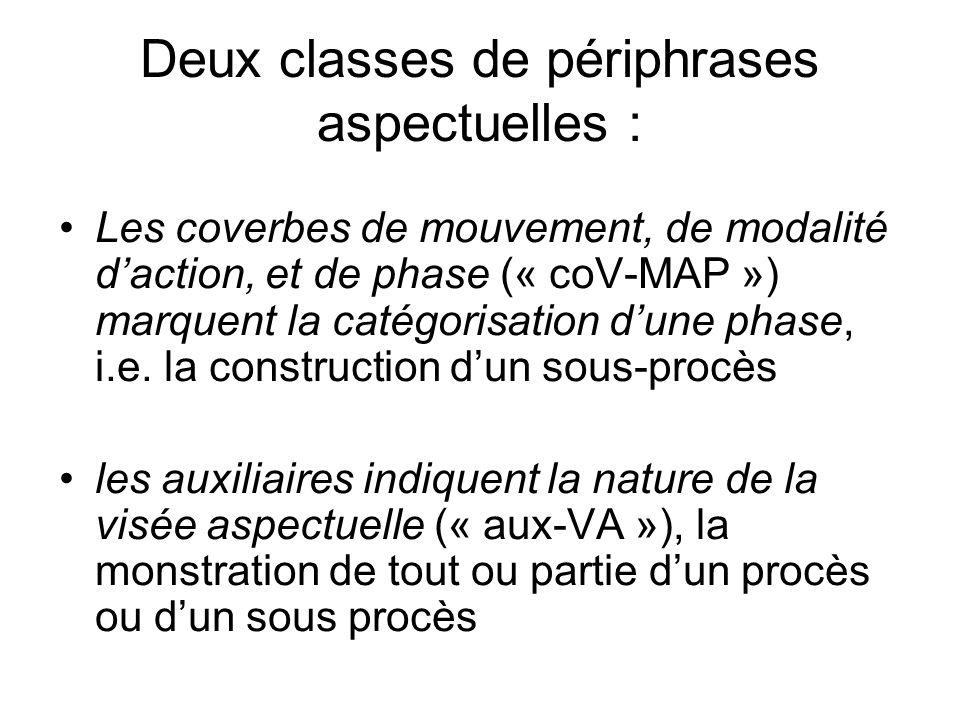 Deux classes de périphrases aspectuelles :