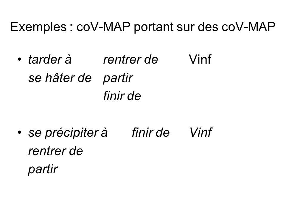 Exemples : coV-MAP portant sur des coV-MAP