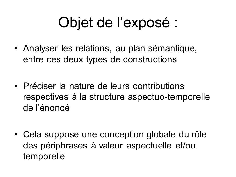 Objet de l'exposé : Analyser les relations, au plan sémantique, entre ces deux types de constructions.