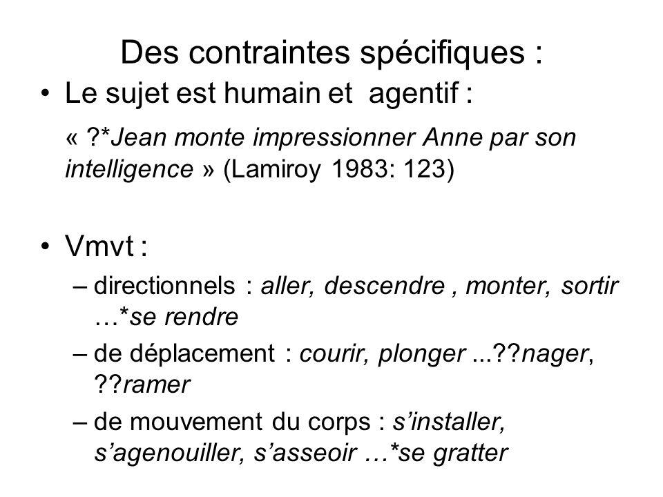 Des contraintes spécifiques :