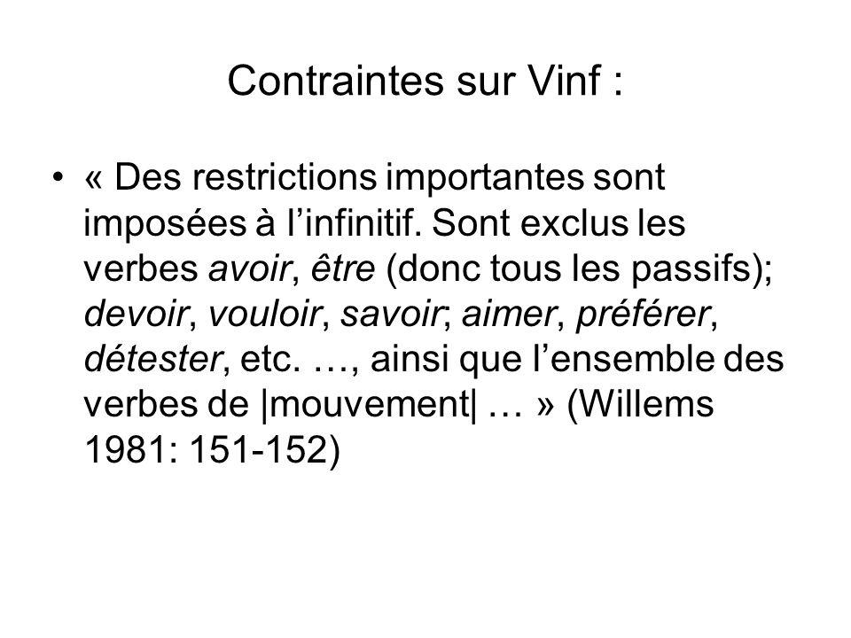 Contraintes sur Vinf :