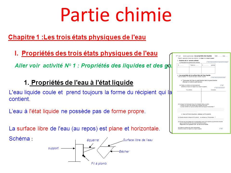 Partie chimie Chapitre 1 :Les trois états physiques de l eau