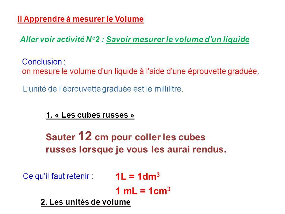 II Apprendre à mesurer le Volume