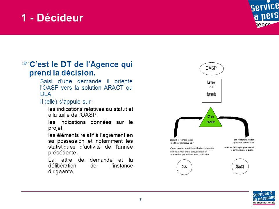 1 - Décideur C'est le DT de l'Agence qui prend la décision.