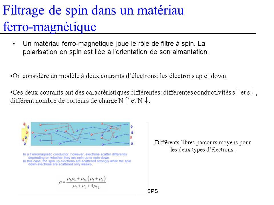 Filtrage de spin dans un matériau ferro-magnétique
