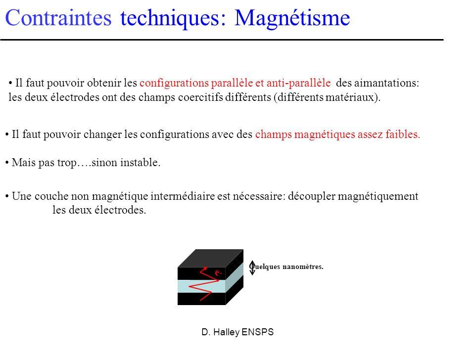 Contraintes techniques: Magnétisme