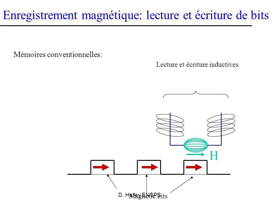 Enregistrement magnétique: lecture et écriture de bits