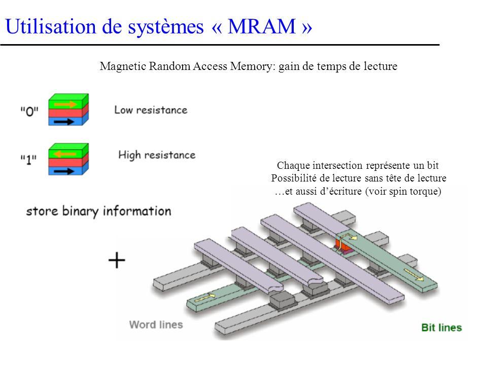 Utilisation de systèmes « MRAM »