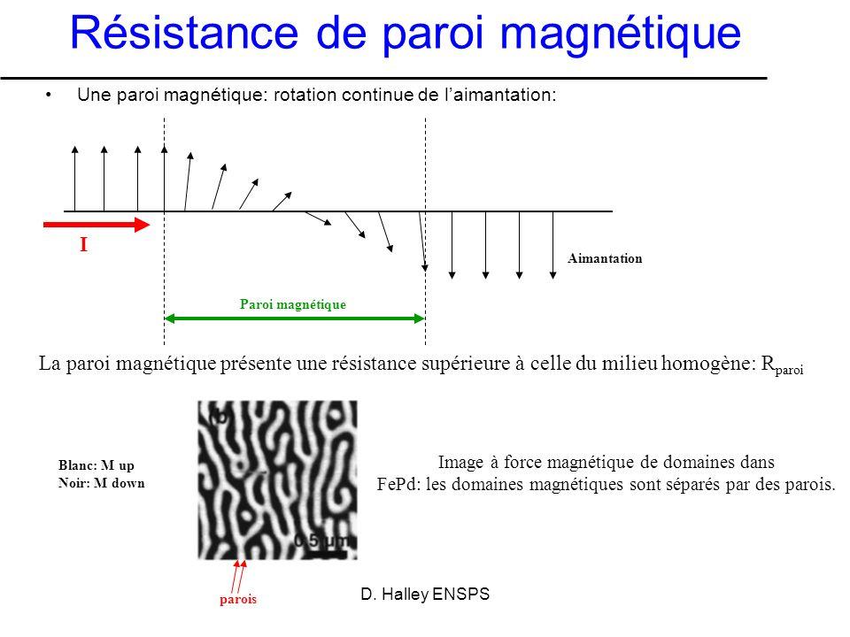 Résistance de paroi magnétique