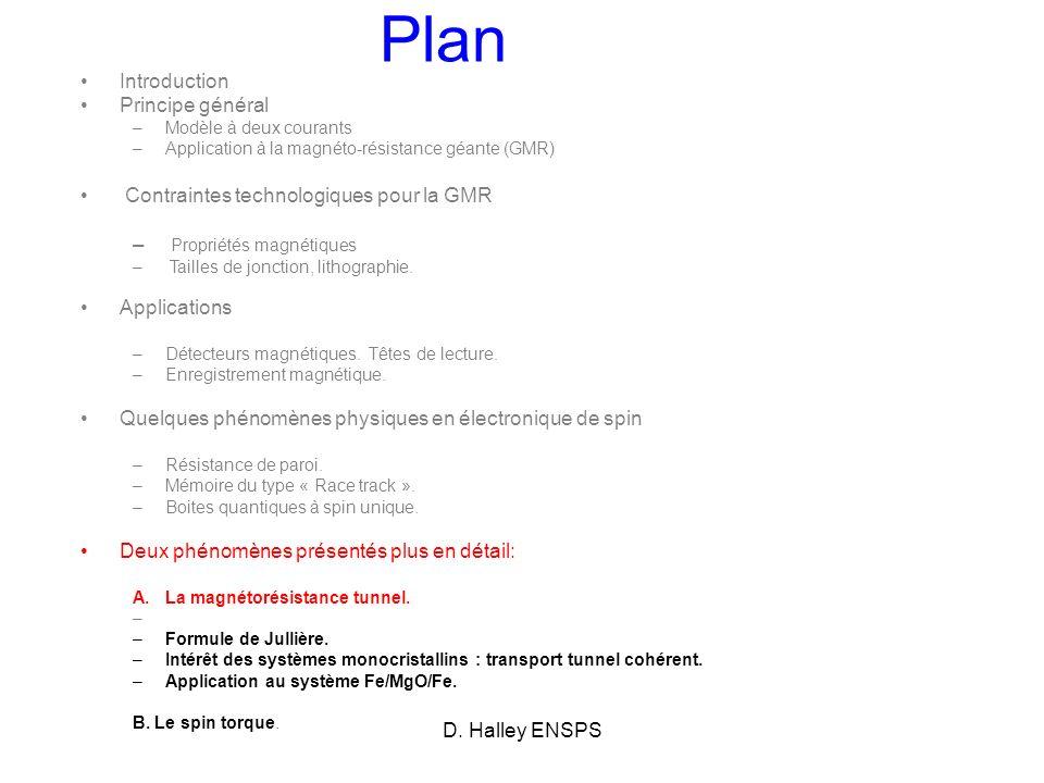 Plan Introduction Principe général