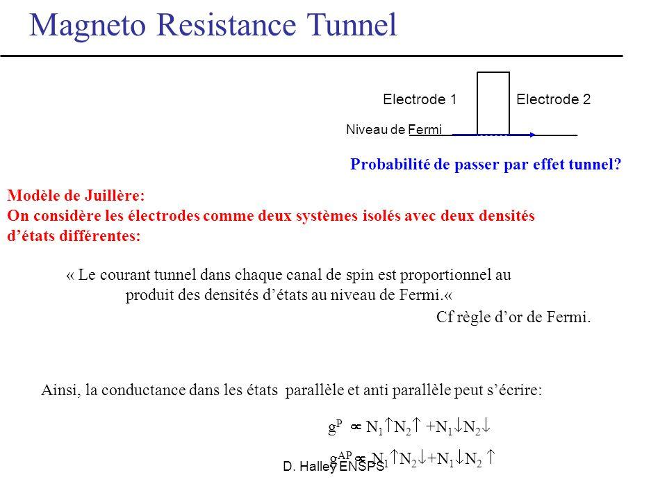 Probabilité de passer par effet tunnel