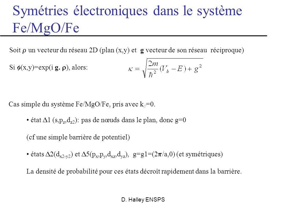 Cas simple du système Fe/MgO/Fe, pris avec k//=0.