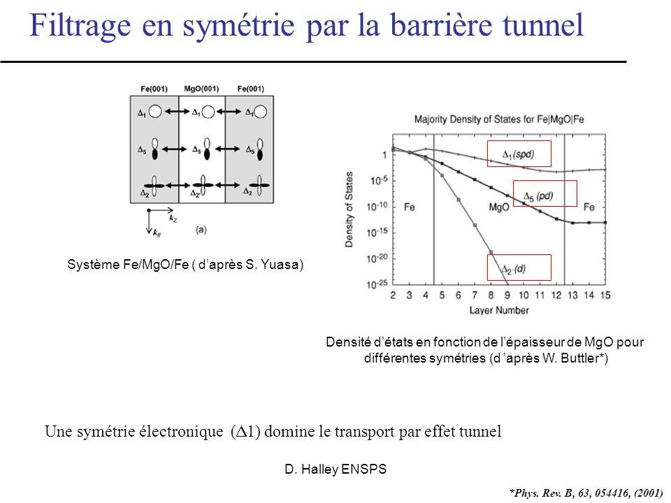 Filtrage en symétrie par la barrière tunnel